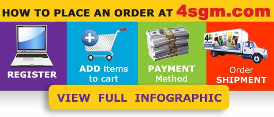 4sgm.com Order submission inforgraphic
